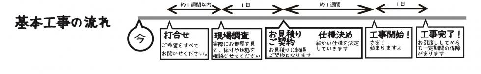 湘南平塚アルベリアールホームはおしゃれなリフォームリノベーション